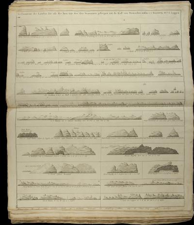 Gammal karta på svagt brunt papper. Föreställer konturerna av olika isberg, som man navigerade efter. Finnmarkens kuststräcka år 1720.